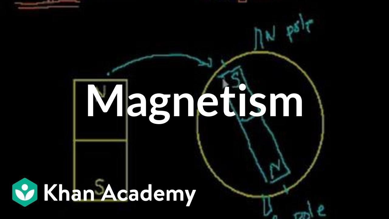 Magnetism Worksheet for High School Introduction to Magnetism Video