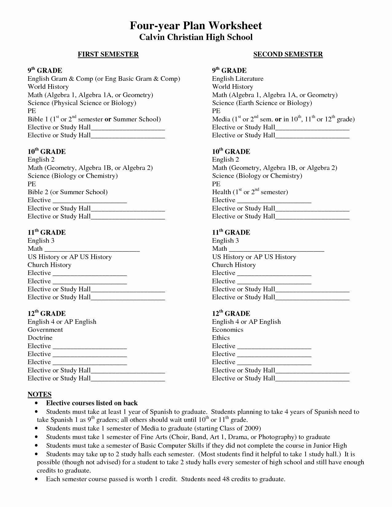 Main Idea Worksheets High School Pin On Grade Main Idea Worksheets
