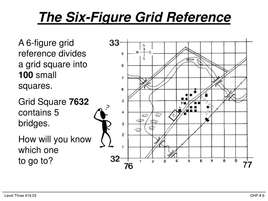 the six figure grid reference1 l