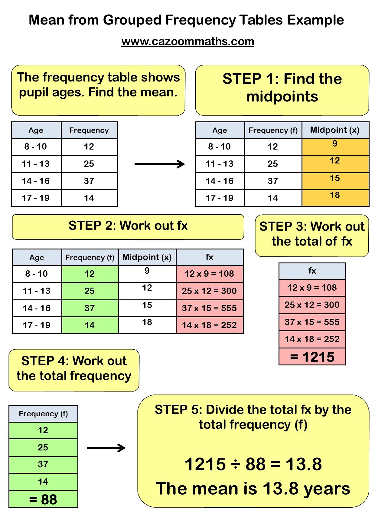 Mean Median Mode Worksheets Kuta Mean Median Mode Worksheet Sports