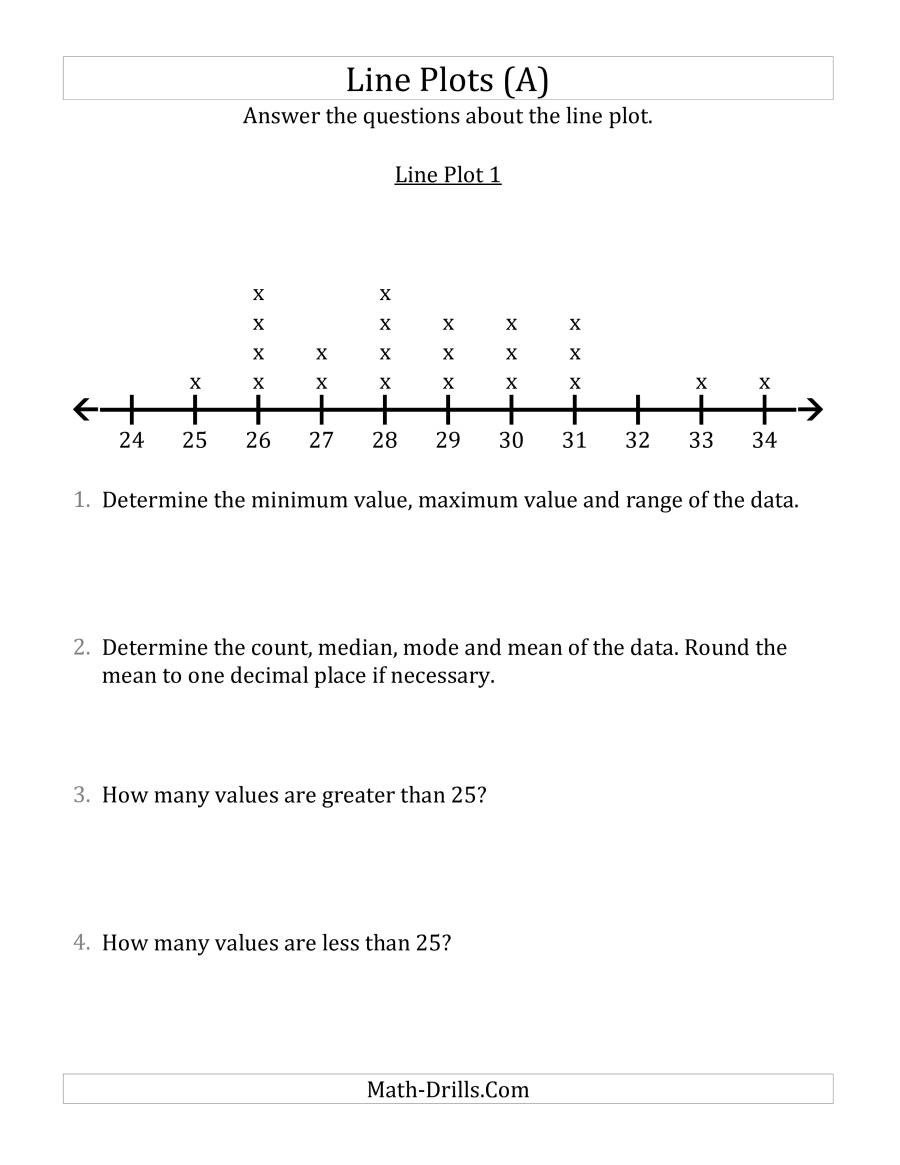 Mean Mode Median Worksheets Questions About Line Plots with Smaller Data Sets and R
