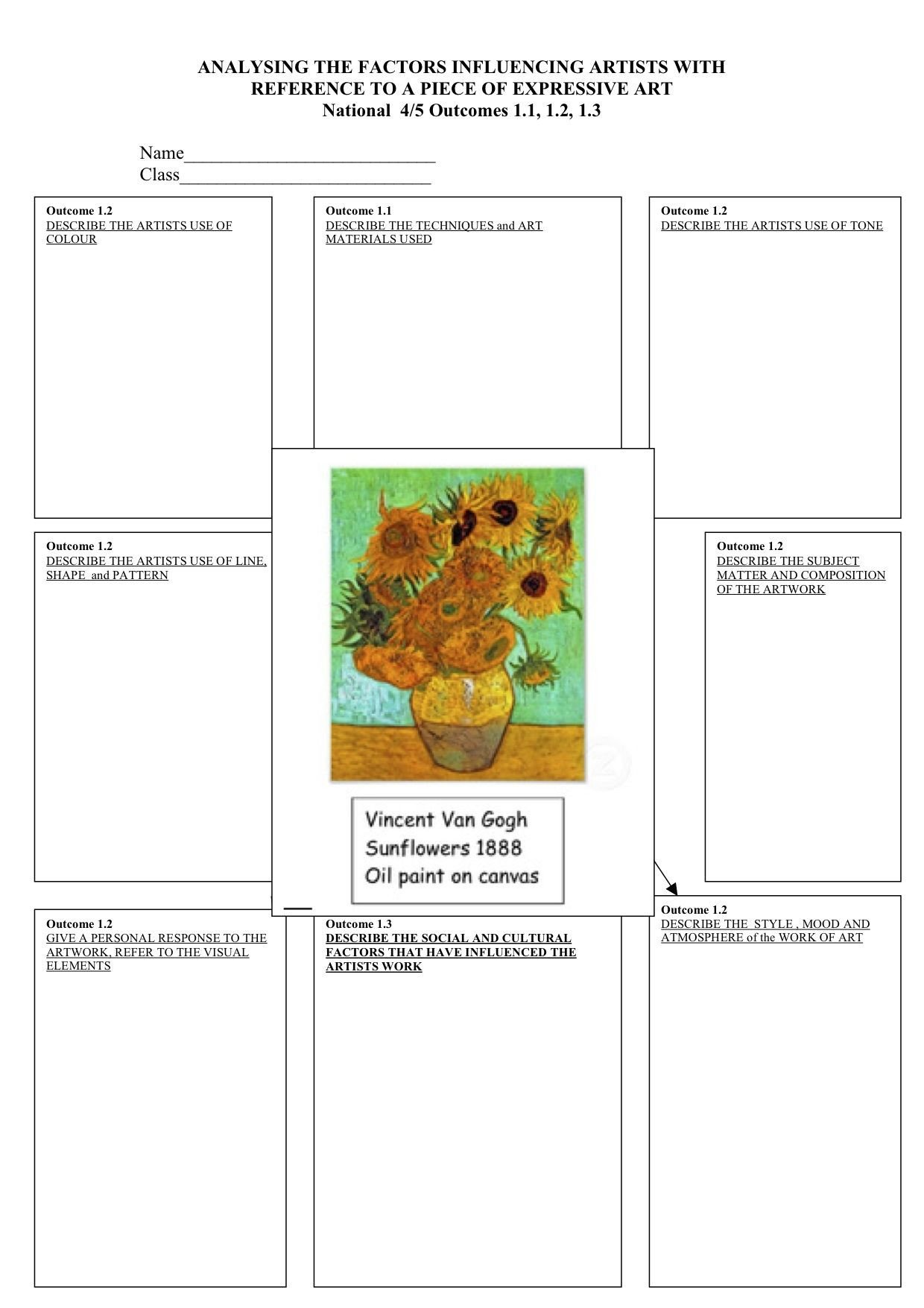 Middle School Art Worksheets Pin by Jacki norman On Artist Vincent Van Gogh