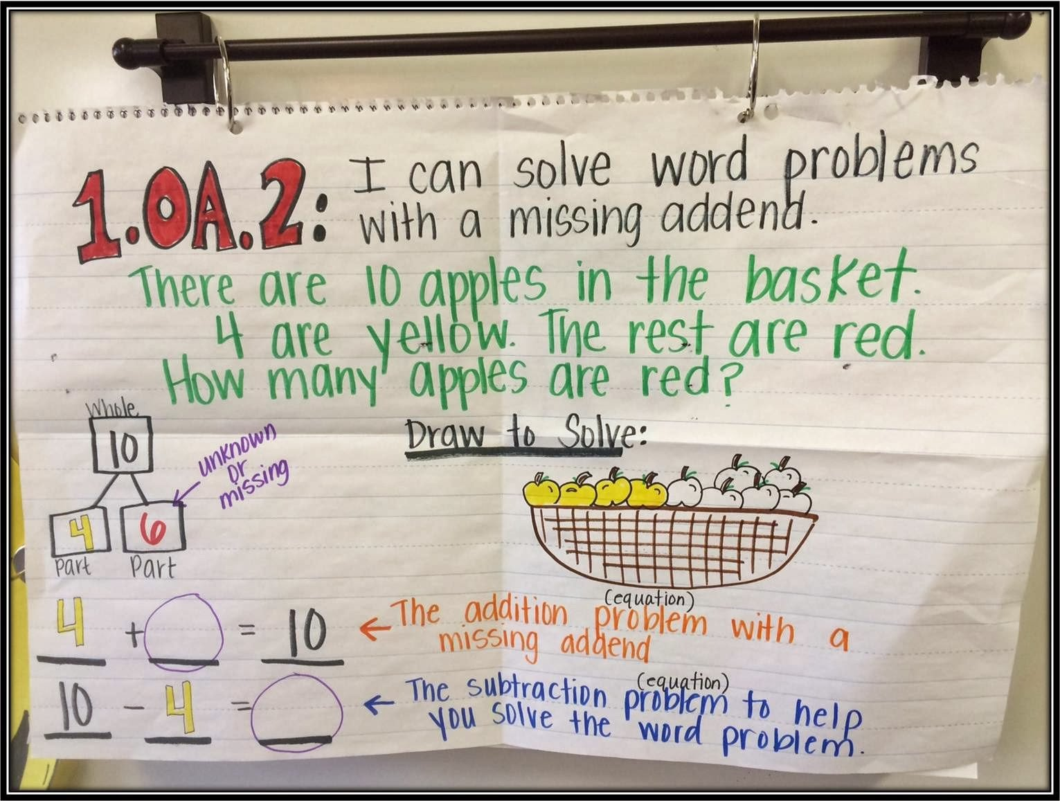 Missing Addends Worksheets First Grade First Grade Fairytales Missing Addends Word Problems & A