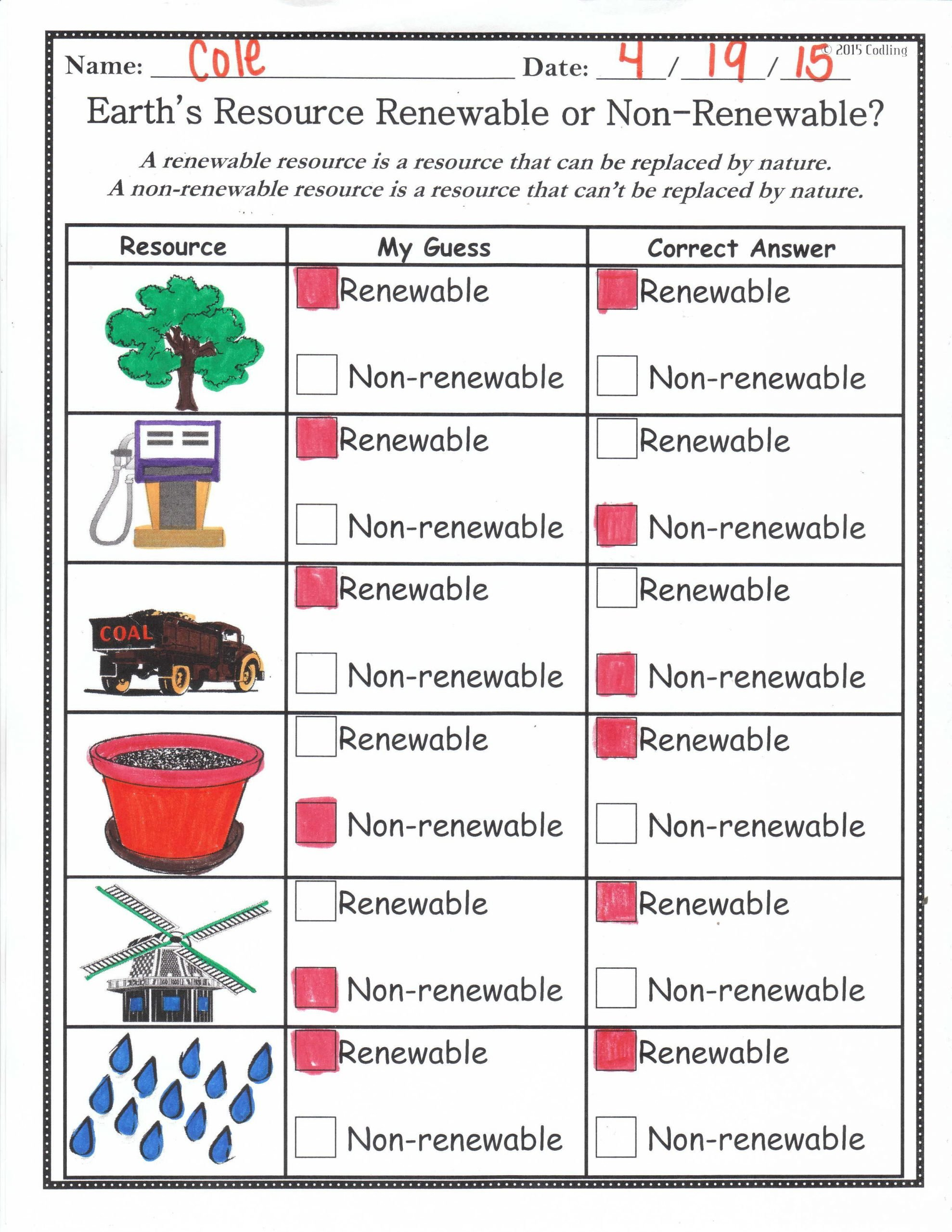 Natural Resources Worksheets Pdf Natural Resources