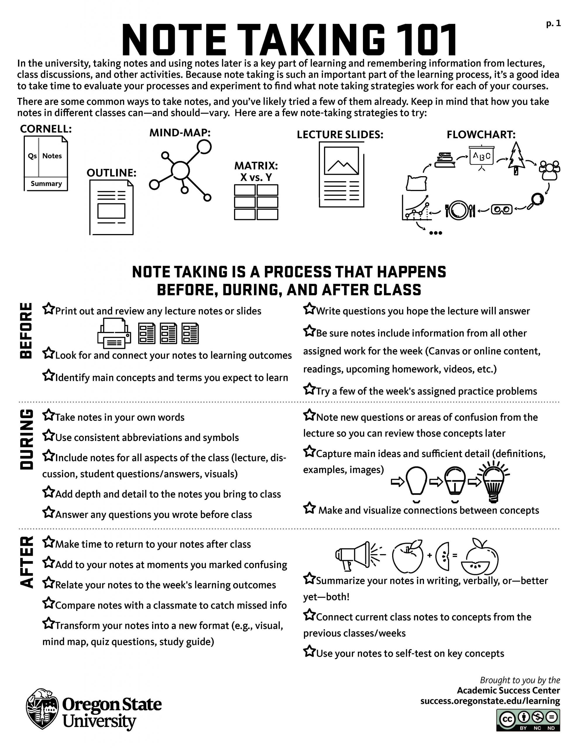 Note Taking Practice Worksheets Note Taking Science Strategies & Tips