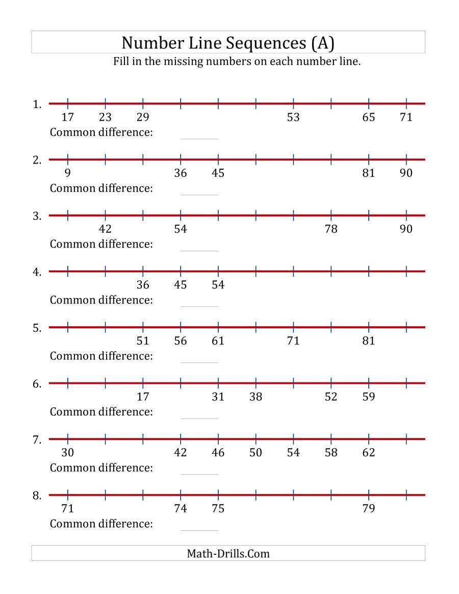 Open Number Line Worksheets Increasing Number Line Sequences with Missing Numbers Max
