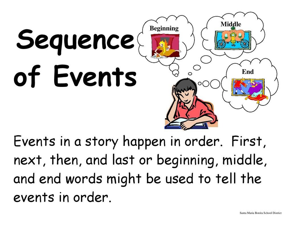 Order Of events Worksheets Copy Copy Sequence Lessons Tes Teach