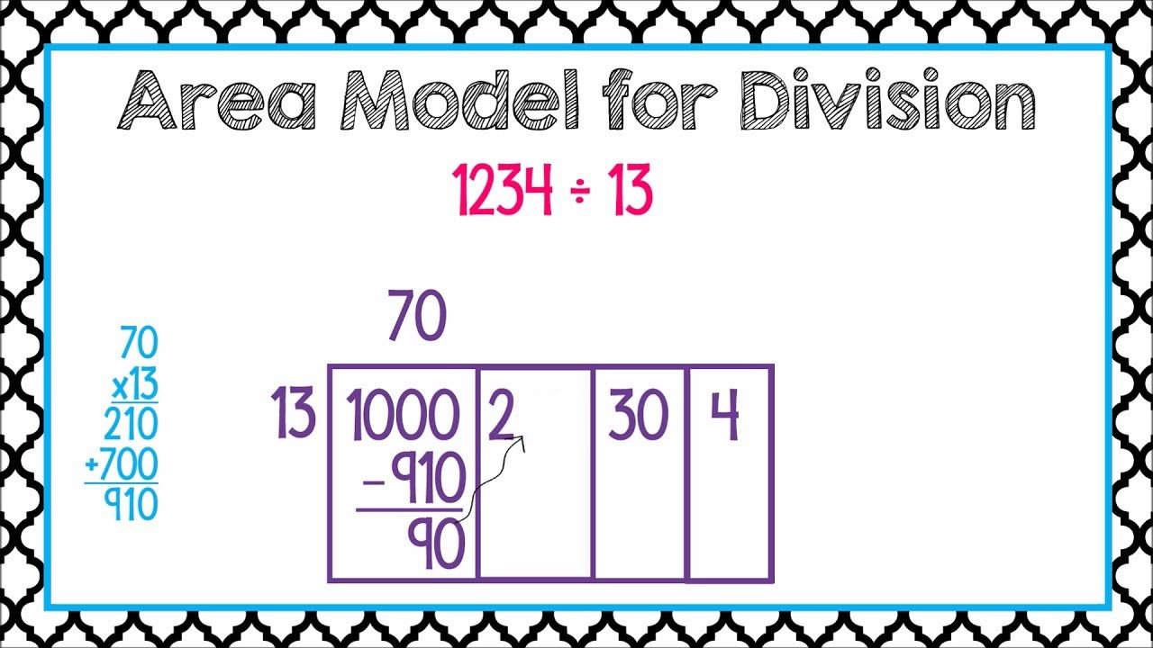 Partial Quotients Worksheet area Model for Division