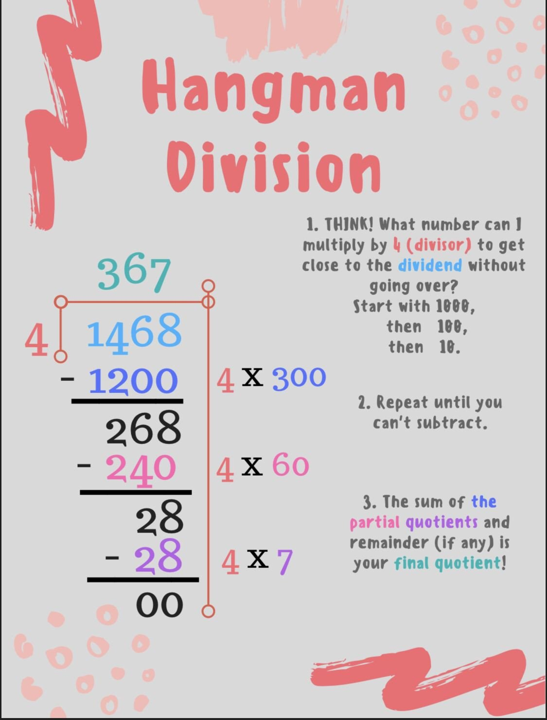 Partial Quotients Worksheet Hangman Division Anchor Chart