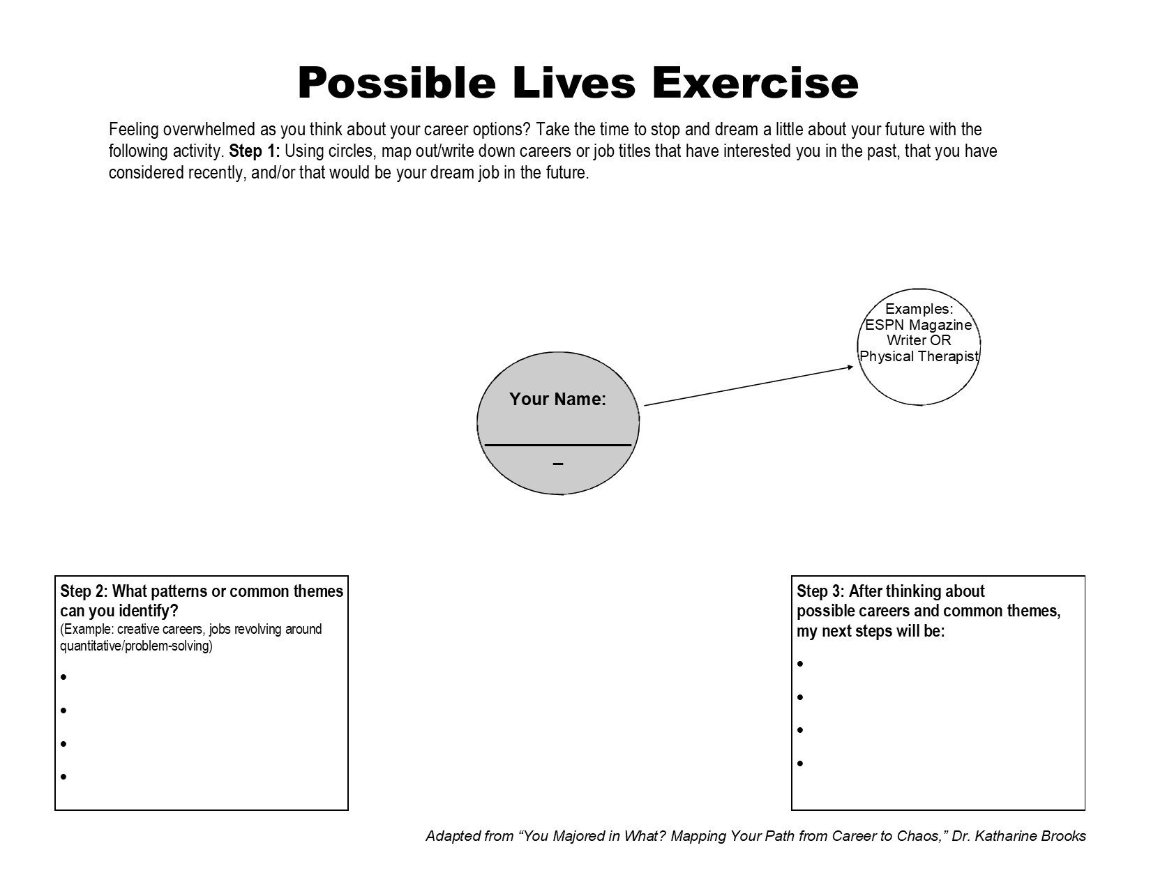 Personal Development Worksheet Possible Lives Worksheet Alumni Personal & Career