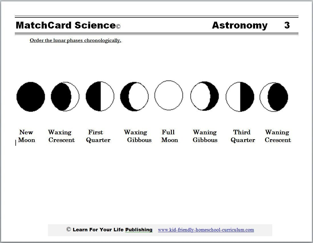 Phases Of the Moon Worksheet Learn the Phases Of the Moon with the Moon Cycle Worksheet