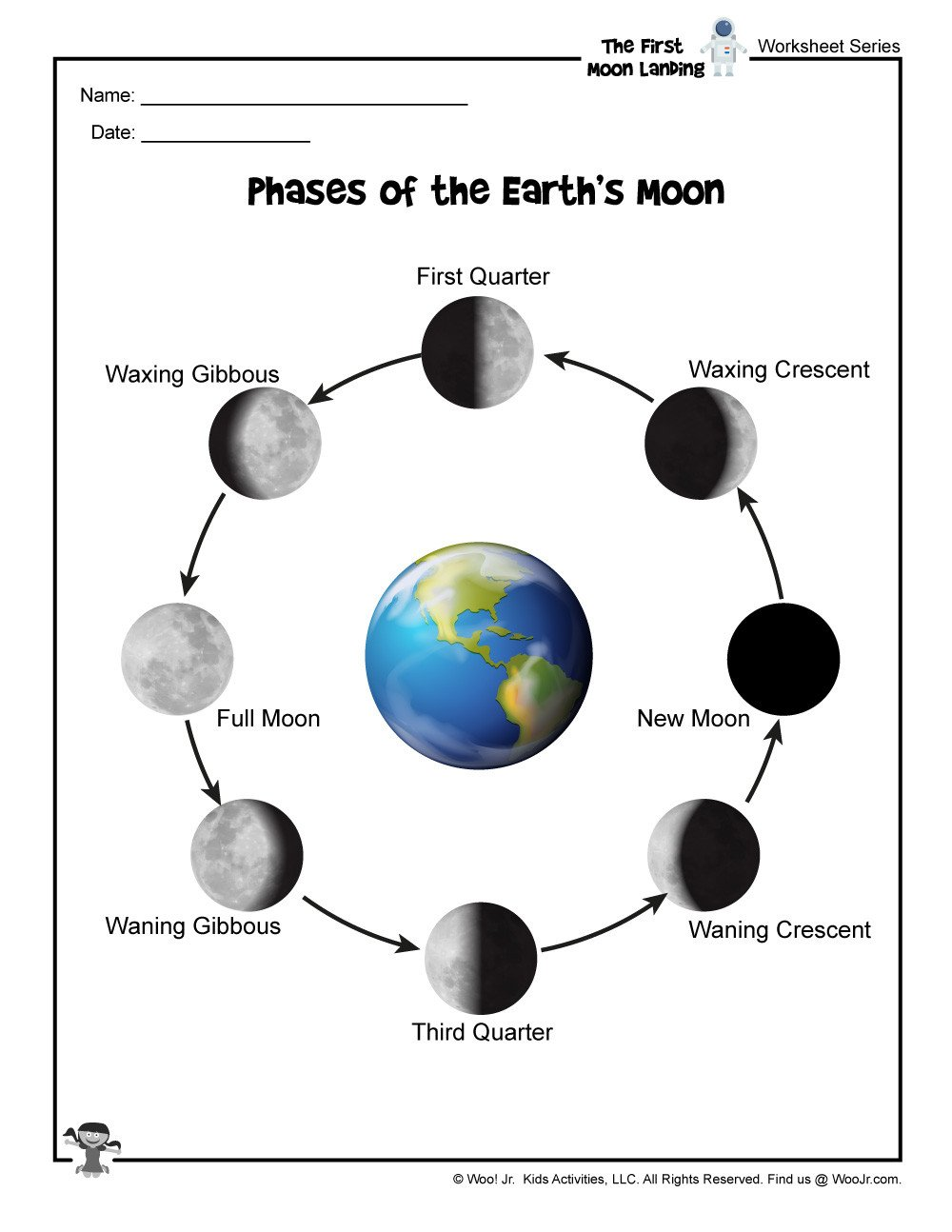 Moon Phases Study Guide Worksheet