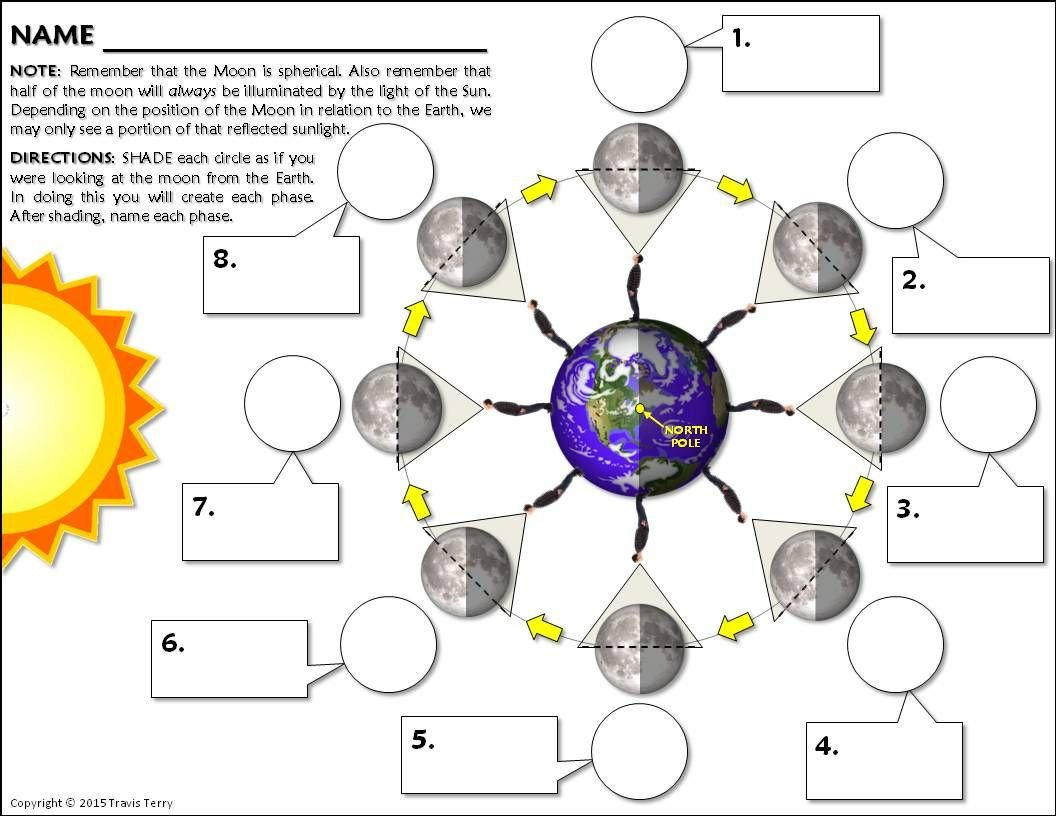 Phases Of the Moon Worksheet Worksheet Moon Phases Practice