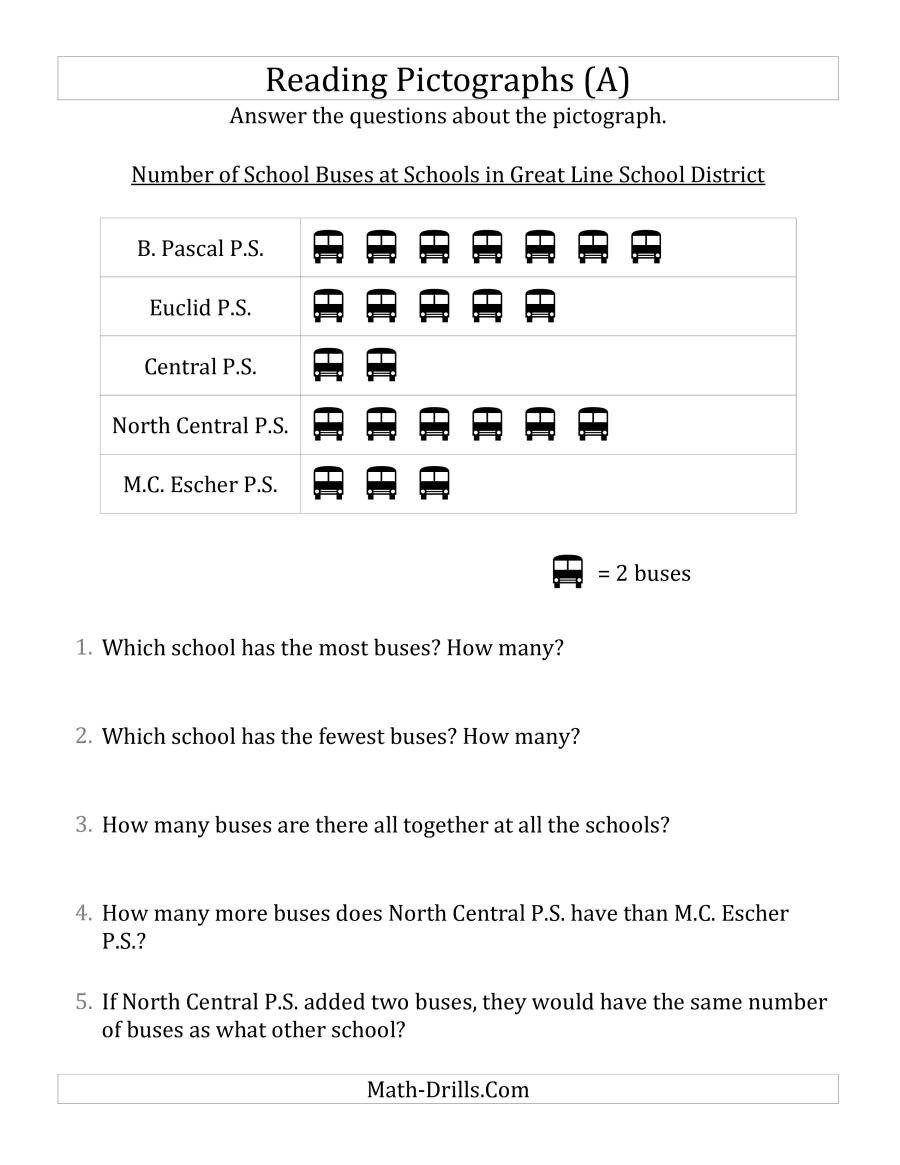Pictograph Worksheets Pdf Answering Questions About Pictographs A