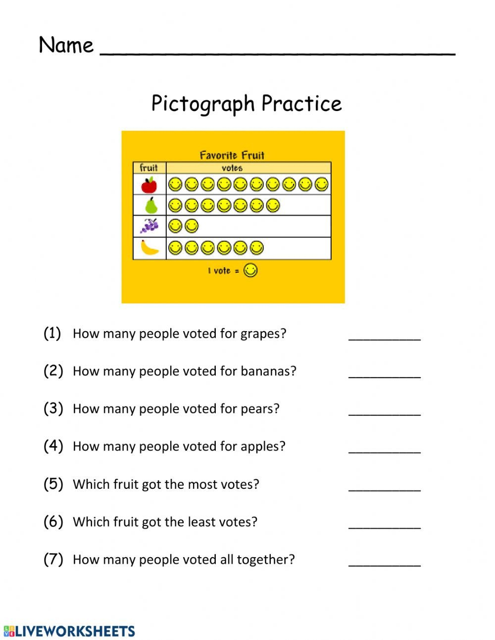 Pictograph Worksheets Pdf Pictograph Practice Interactive Worksheet