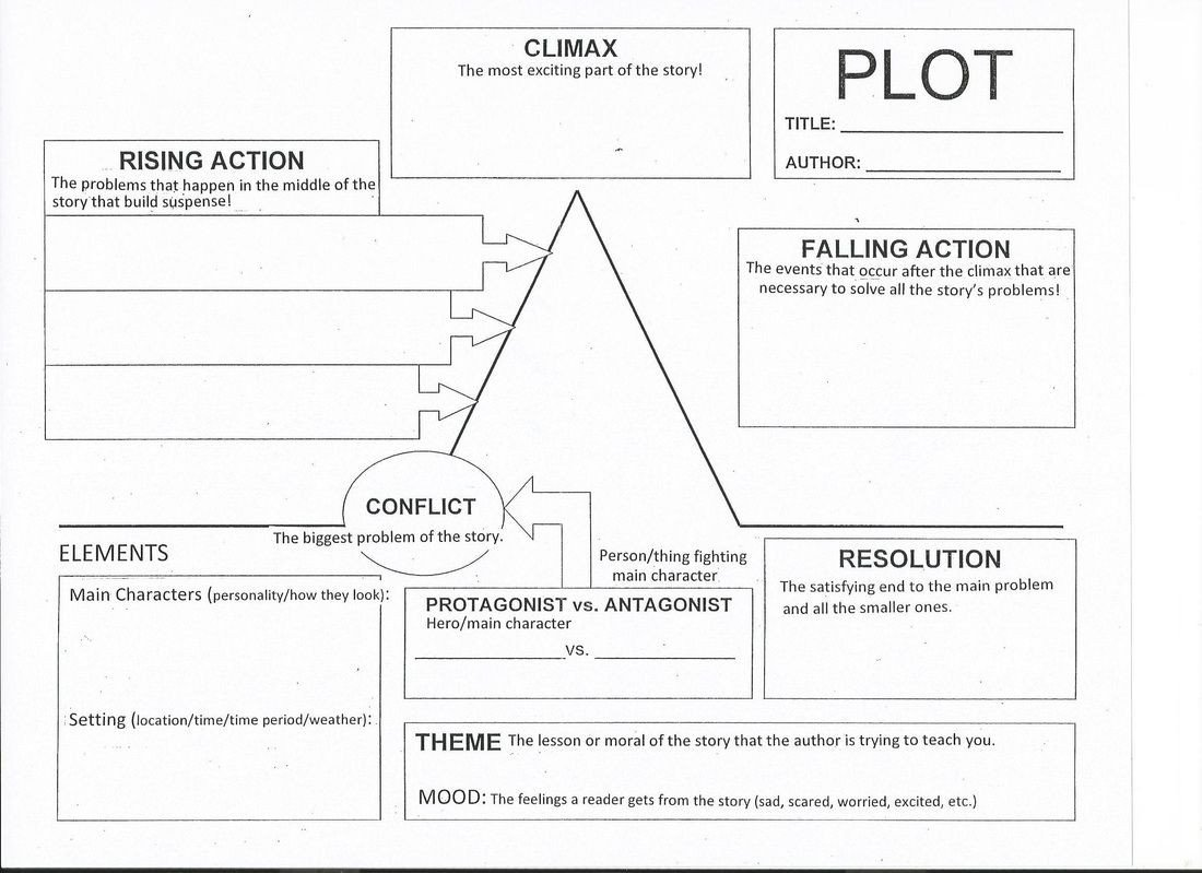 Plot and theme Worksheets Pin by Miss Gutierrez On Reading