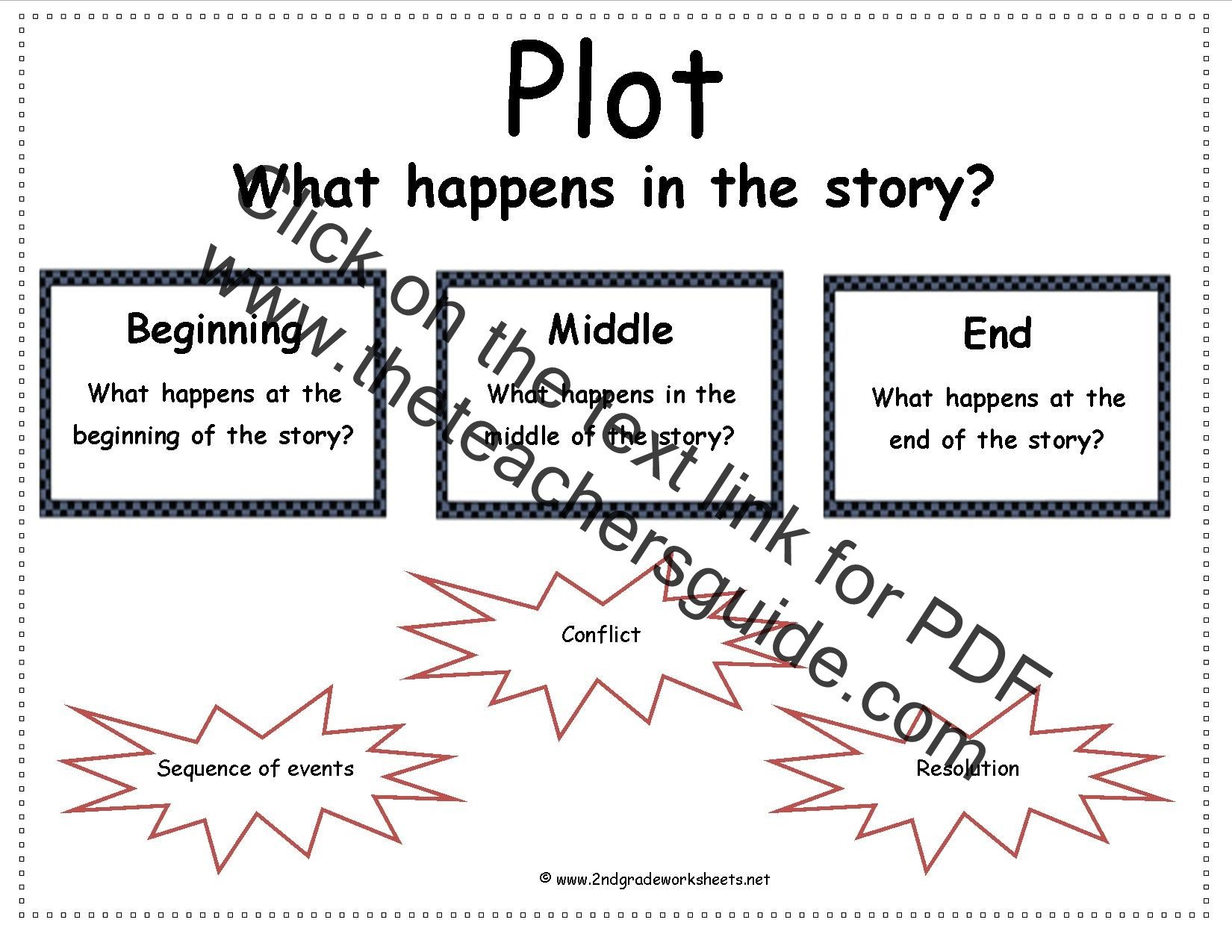 Plot and theme Worksheets Second Grade Story Element Reference Cards