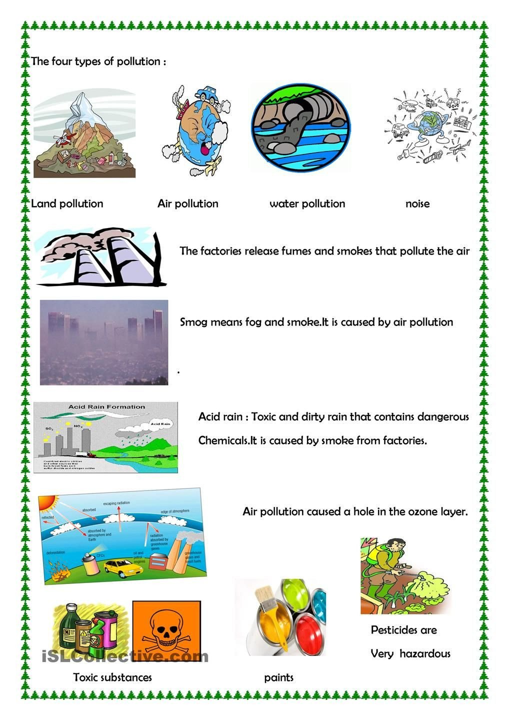 Pollution Worksheets Pdf Pollution