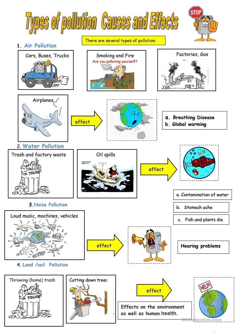 Types of Pollution English ESL Worksheets for distance