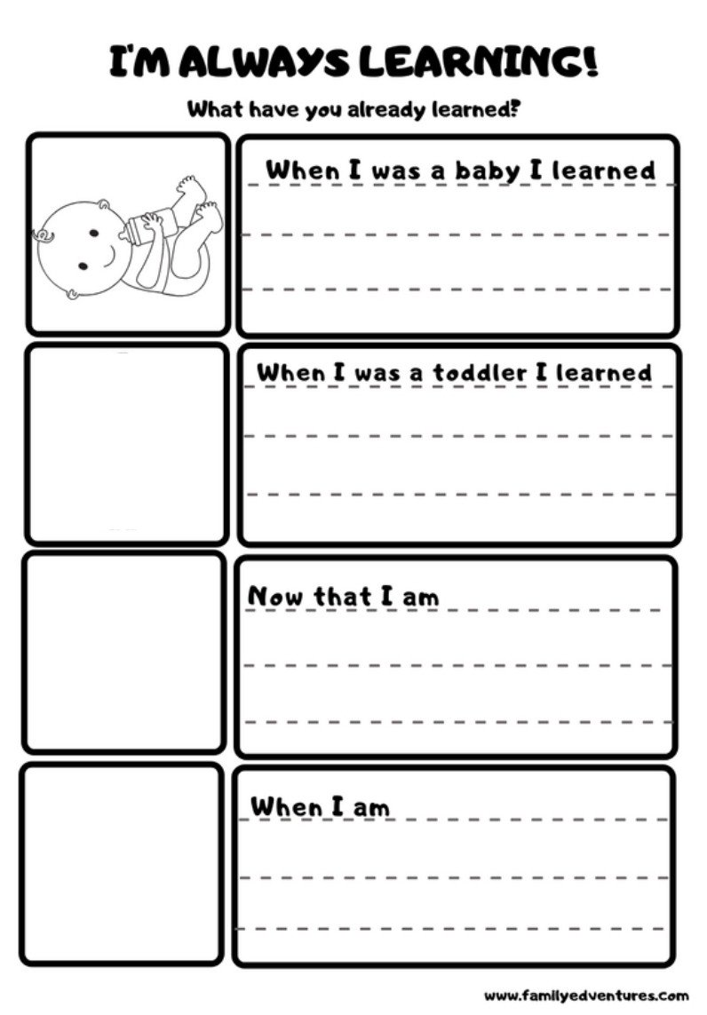 Positive attitude Activities Worksheets Growth Mindset Activities for Kids Free Printable Worksheets