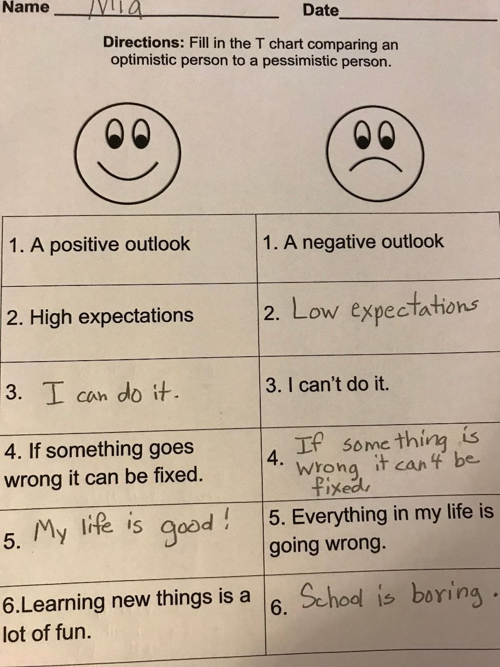 Positive attitude Activities Worksheets Promotes Positive Thinking with An original Poem and
