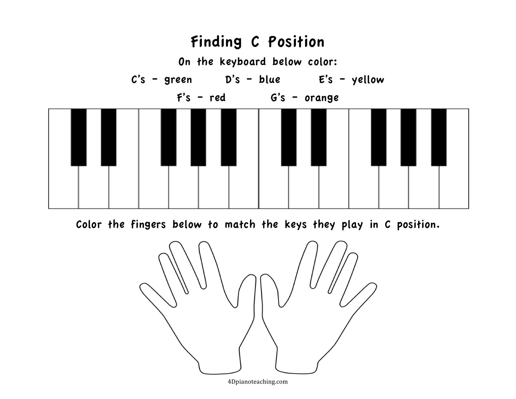 Printable Keyboarding Worksheets Free Printables C Position Worksheets 4dpianoteaching