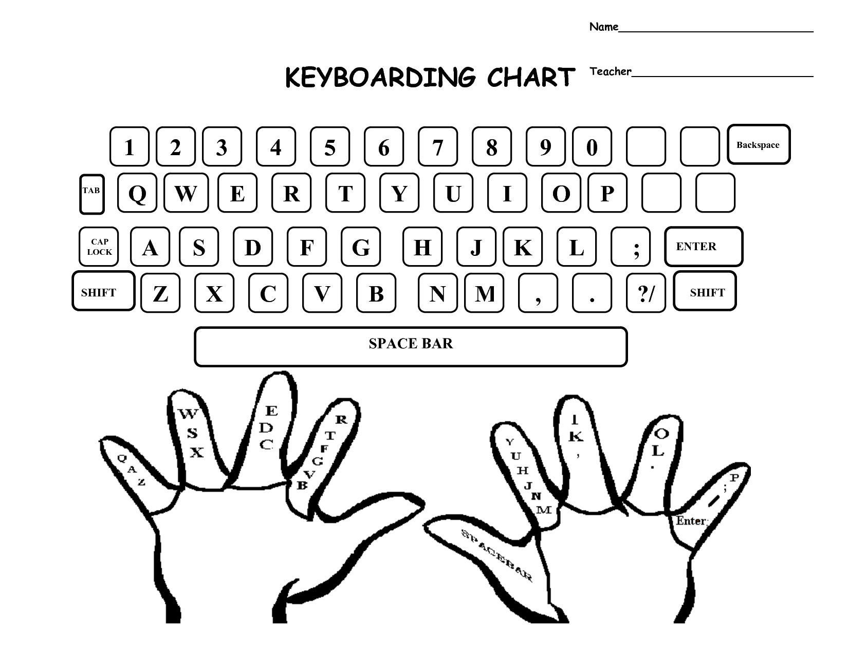 Printable Keyboarding Worksheets Typing Worksheets Printables