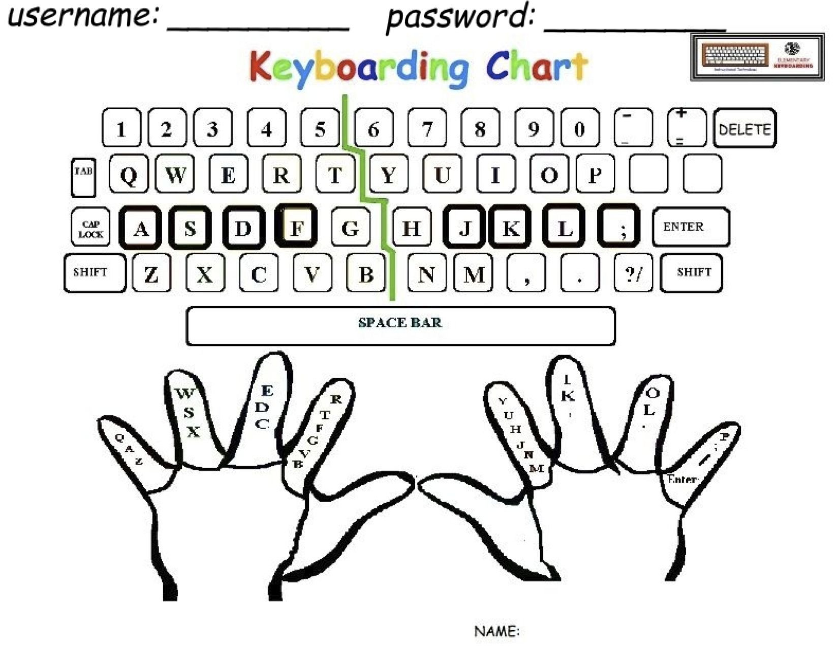 Printable Typing Worksheets Truncale Chris Keyboarding Practice