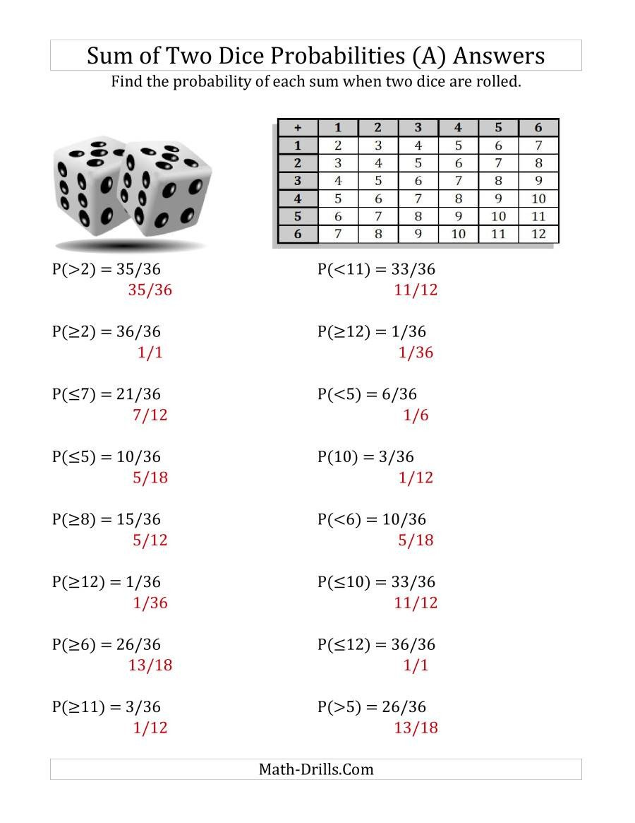 Probability Worksheet with Answers Pdf Sum Of Two Dice Probabilities with Table A