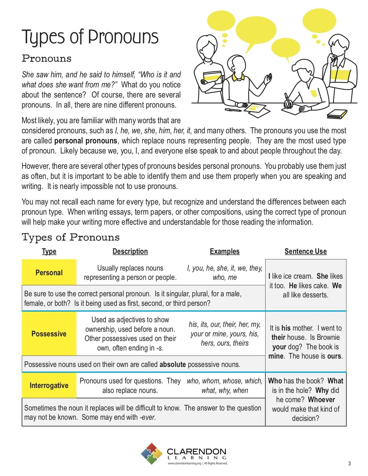 Pronoun Worksheets 6th Grade Types Of Pronouns