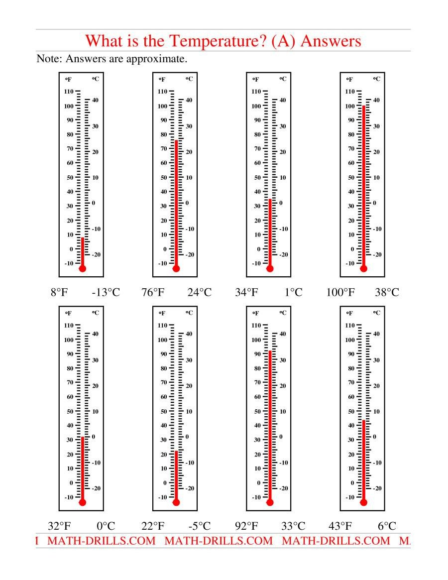 Reading A thermometer Worksheet Reading Temperatures On A thermometer A