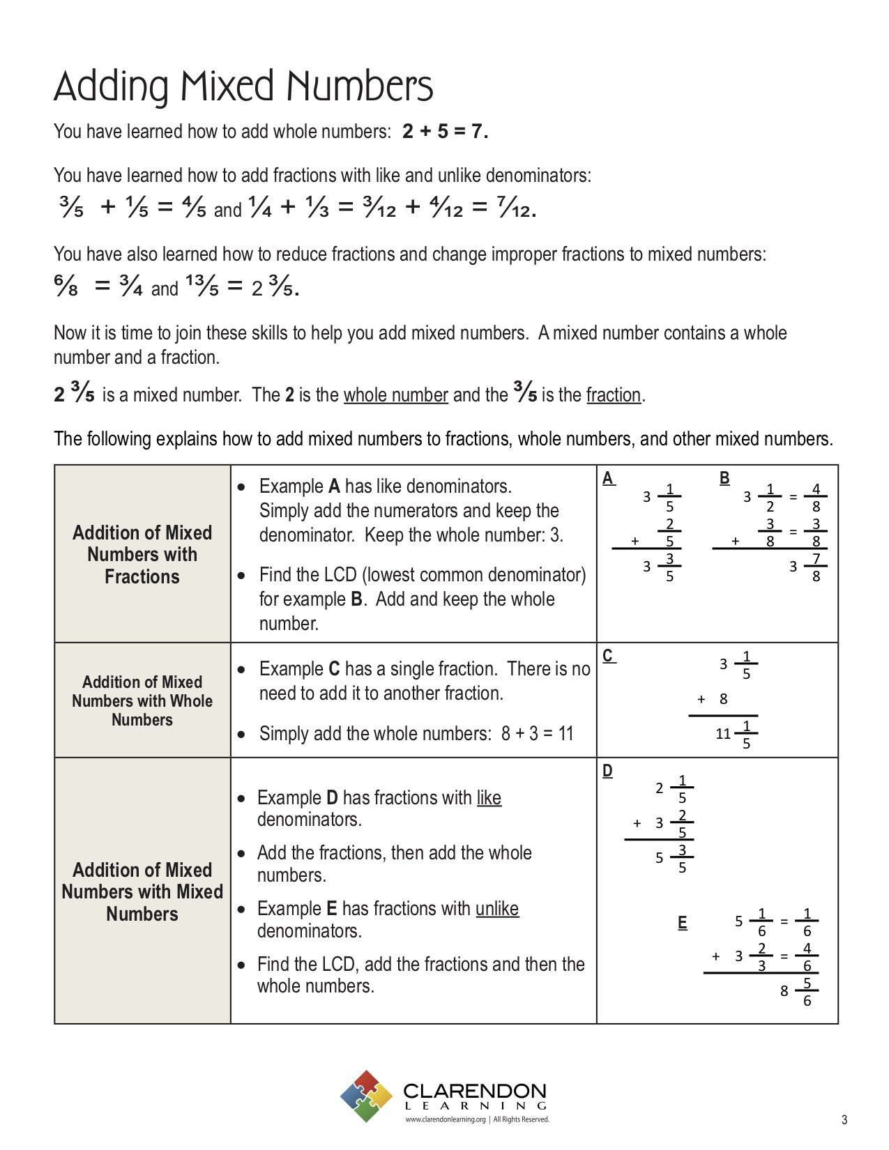 Adding and Subtracting Fractions Mixed Worksheet