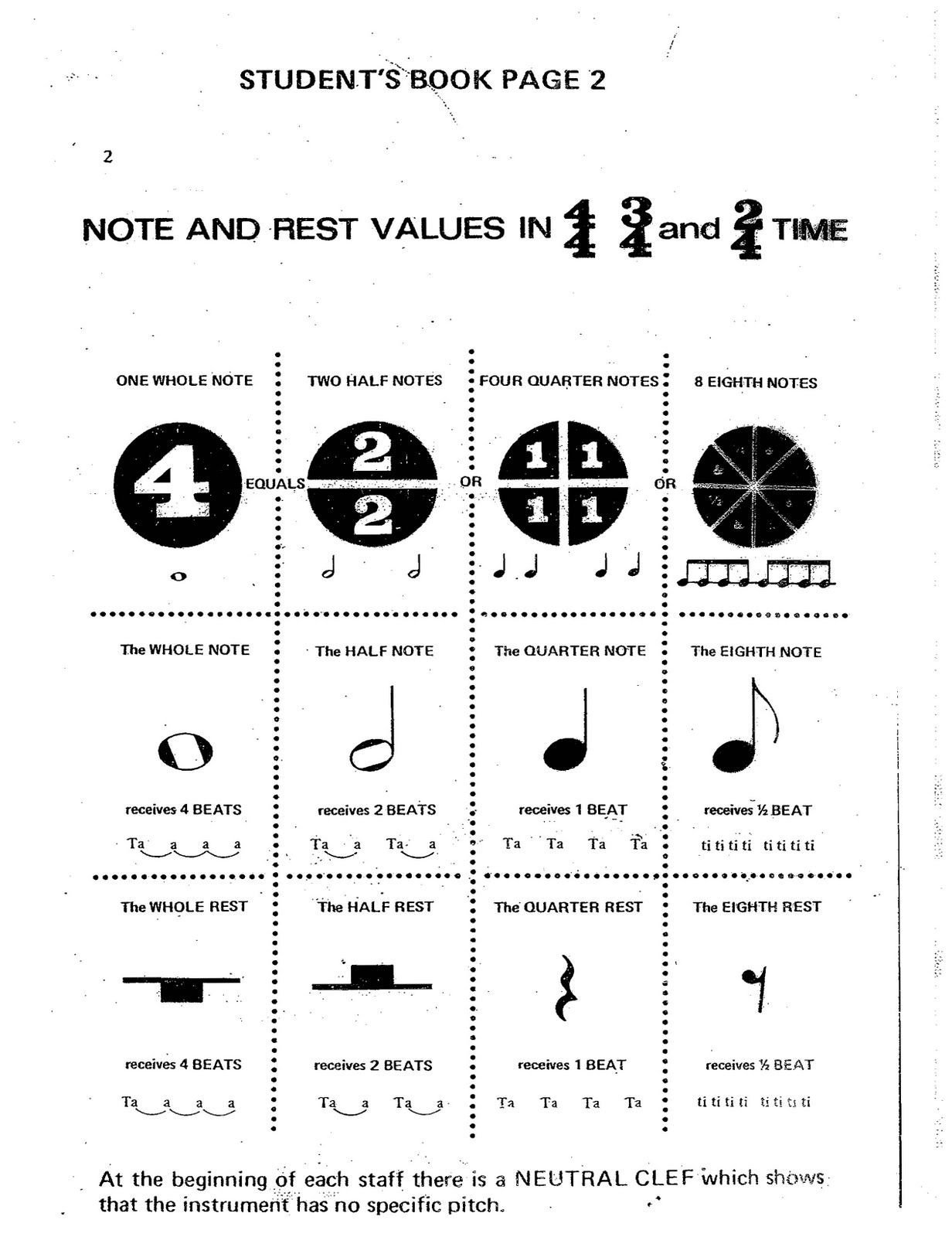 Rhythm Counting Worksheets Kindergarten Rhythm Counting Worksheets
