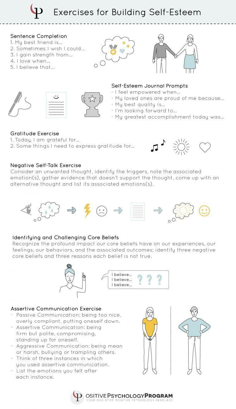 Self Esteem Worksheets for Youth Exercises for Building Self Esteem Infographic