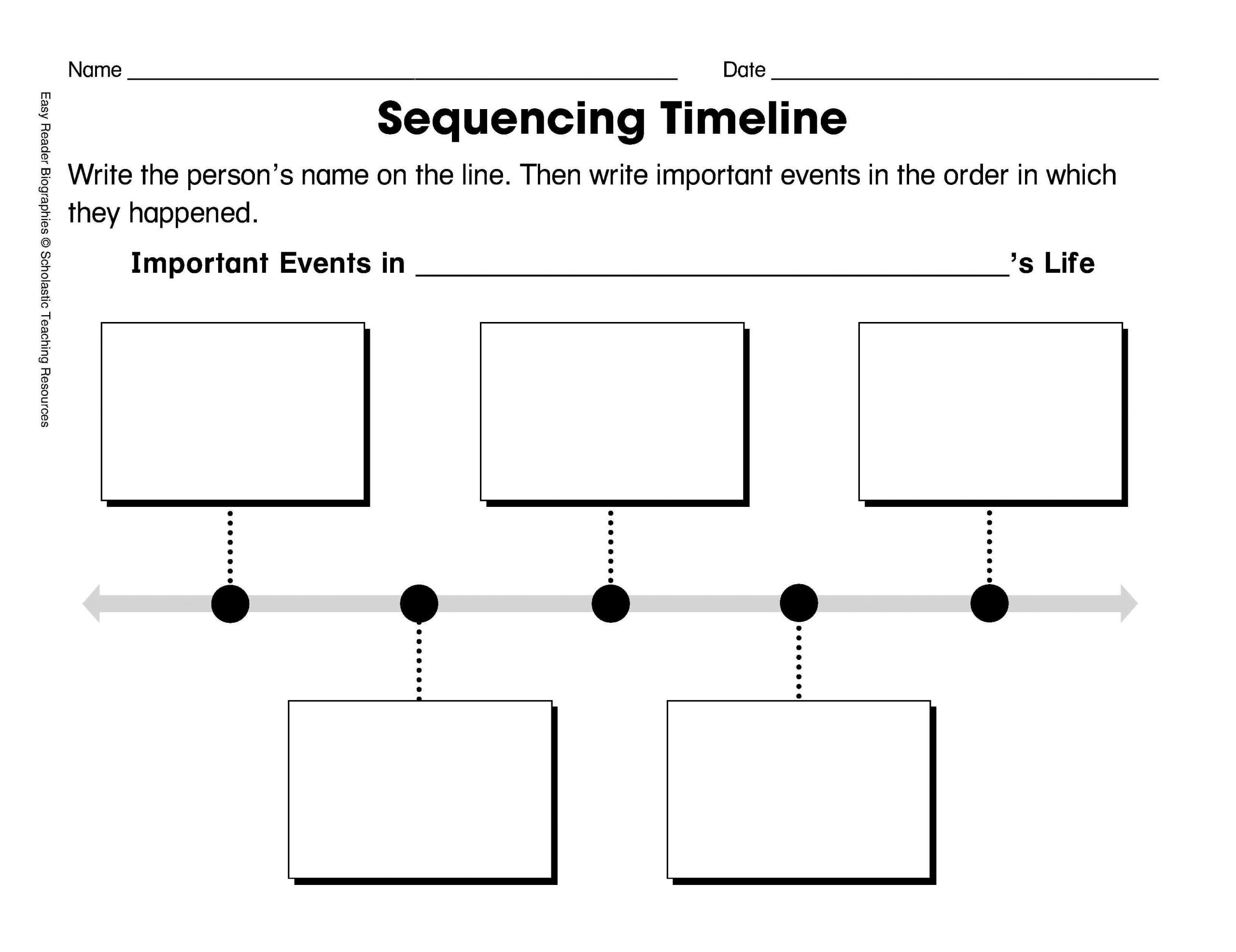 Sequence Of events Worksheets Pdf Sequencing Timeline Template ordering Biographical events
