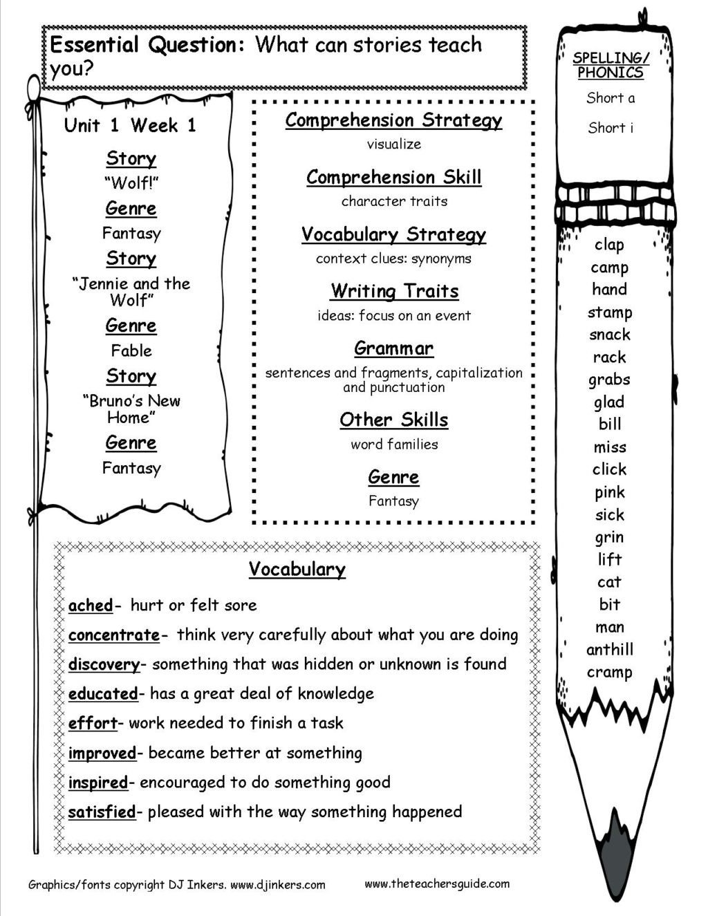 third grade readingeets weeklyoutlineeet sequencing free printable to print for 1024x1325