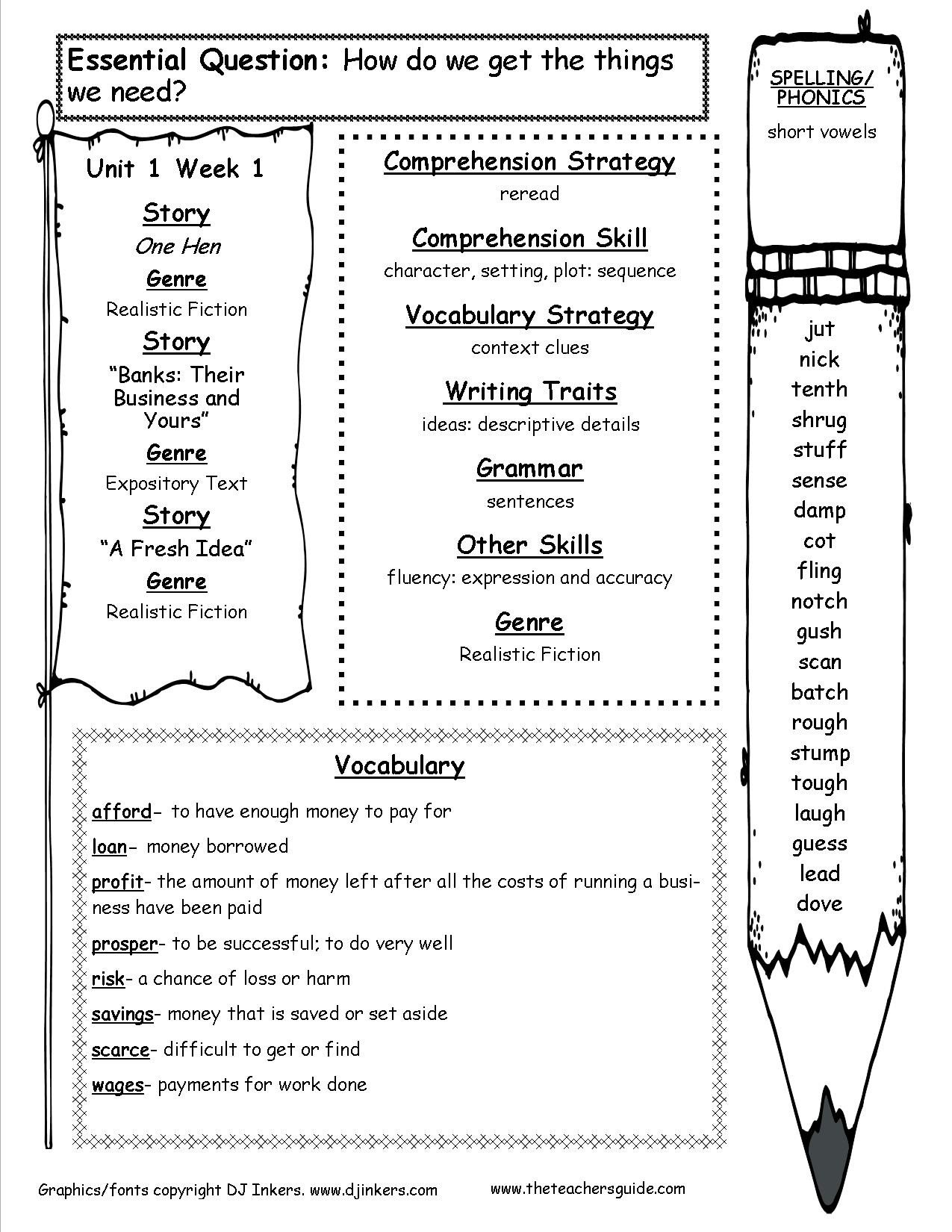 Sequence Worksheets 5th Grade Mcgraw Hill Wonders Fifth Grade Resources and Printouts