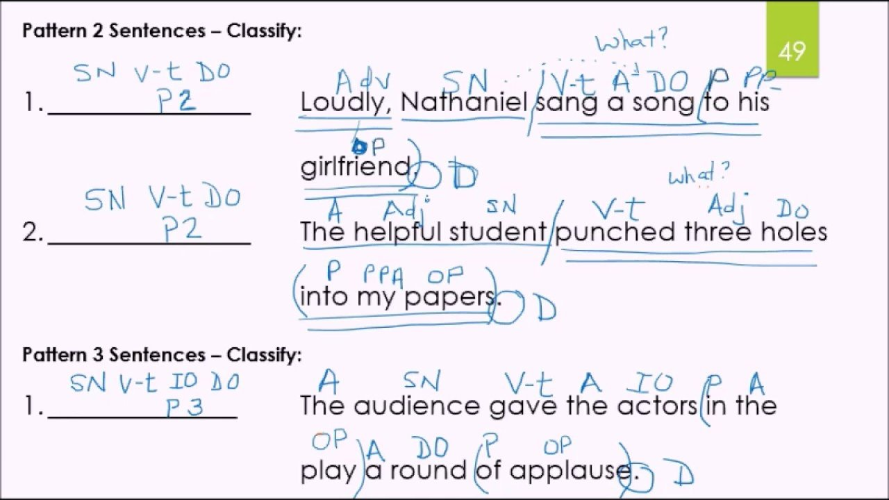 Shurley English Worksheets Chapter 12 Shurley Grammar