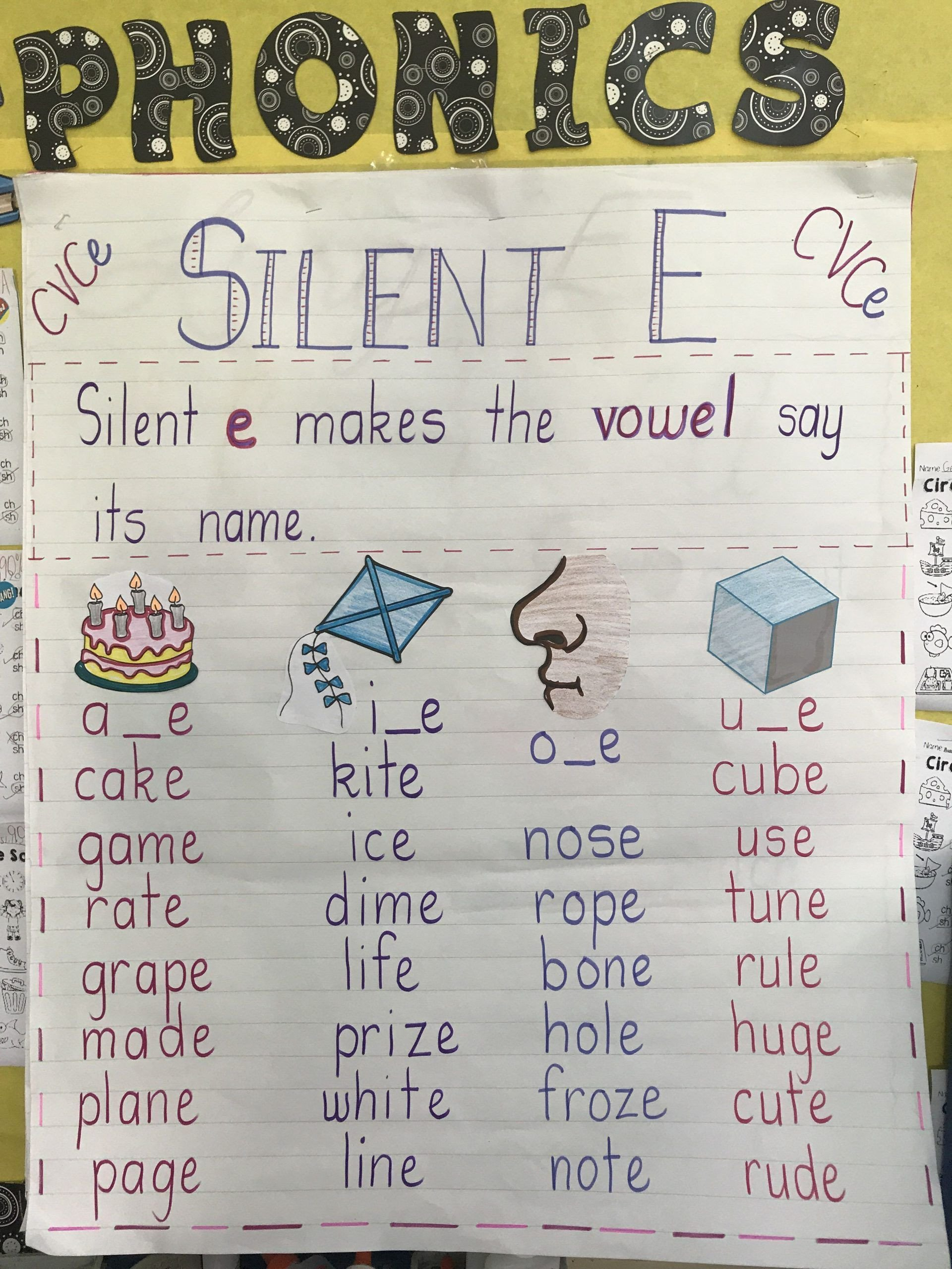 Silent E Worksheet Silent E Worksheets for Kindergarten 10 Helpful Anchor