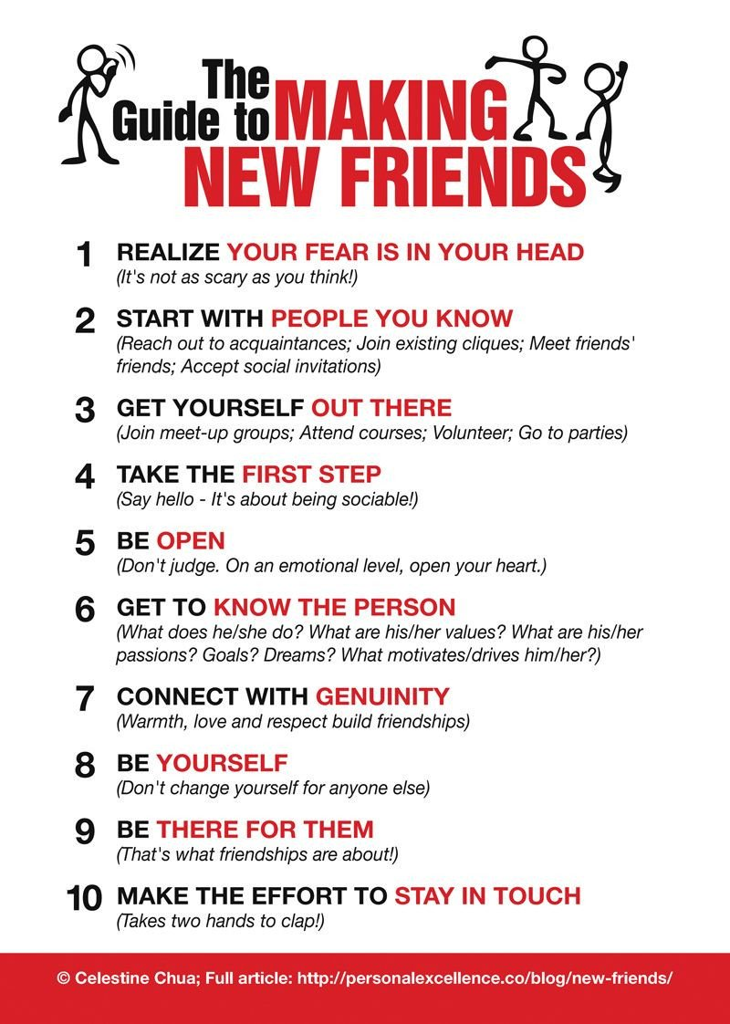 Social Skills Making Friends Worksheets How to Make New Friends Peopleskills socialskills
