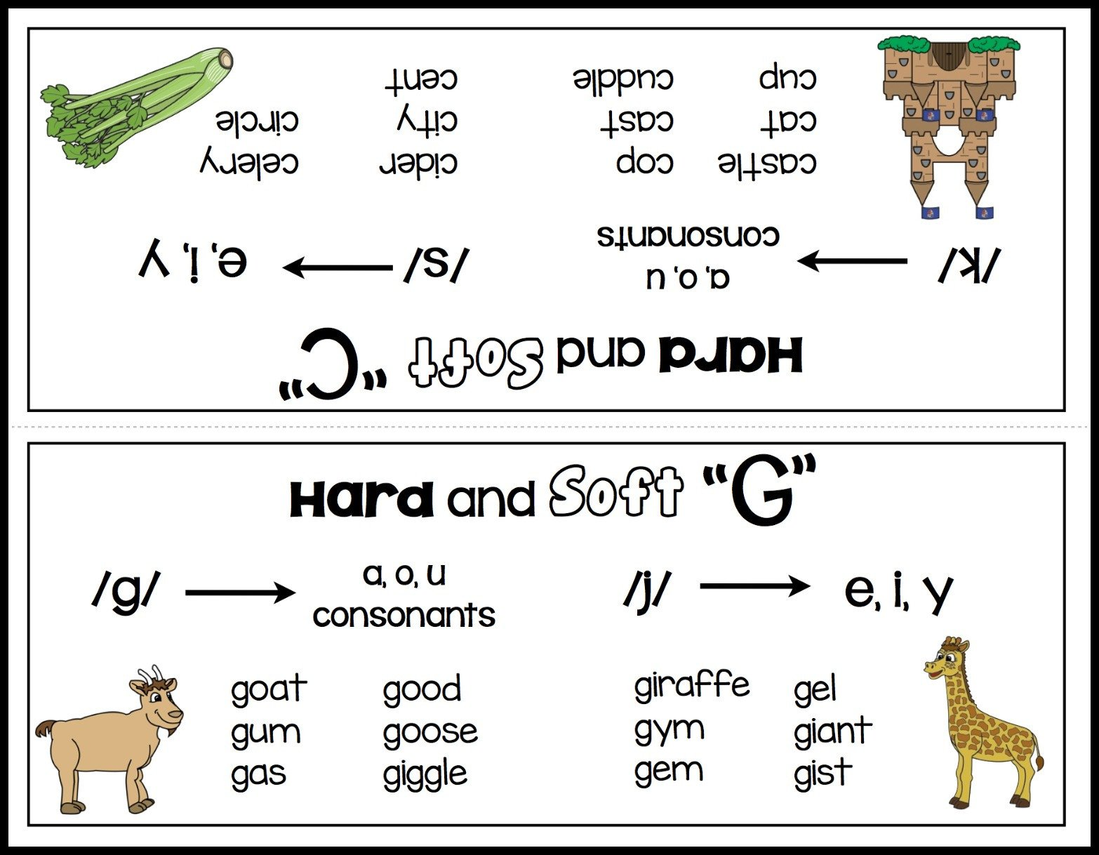 Soft C Words Worksheets Free Resource for Teaching Hard and soft C and G Make Take