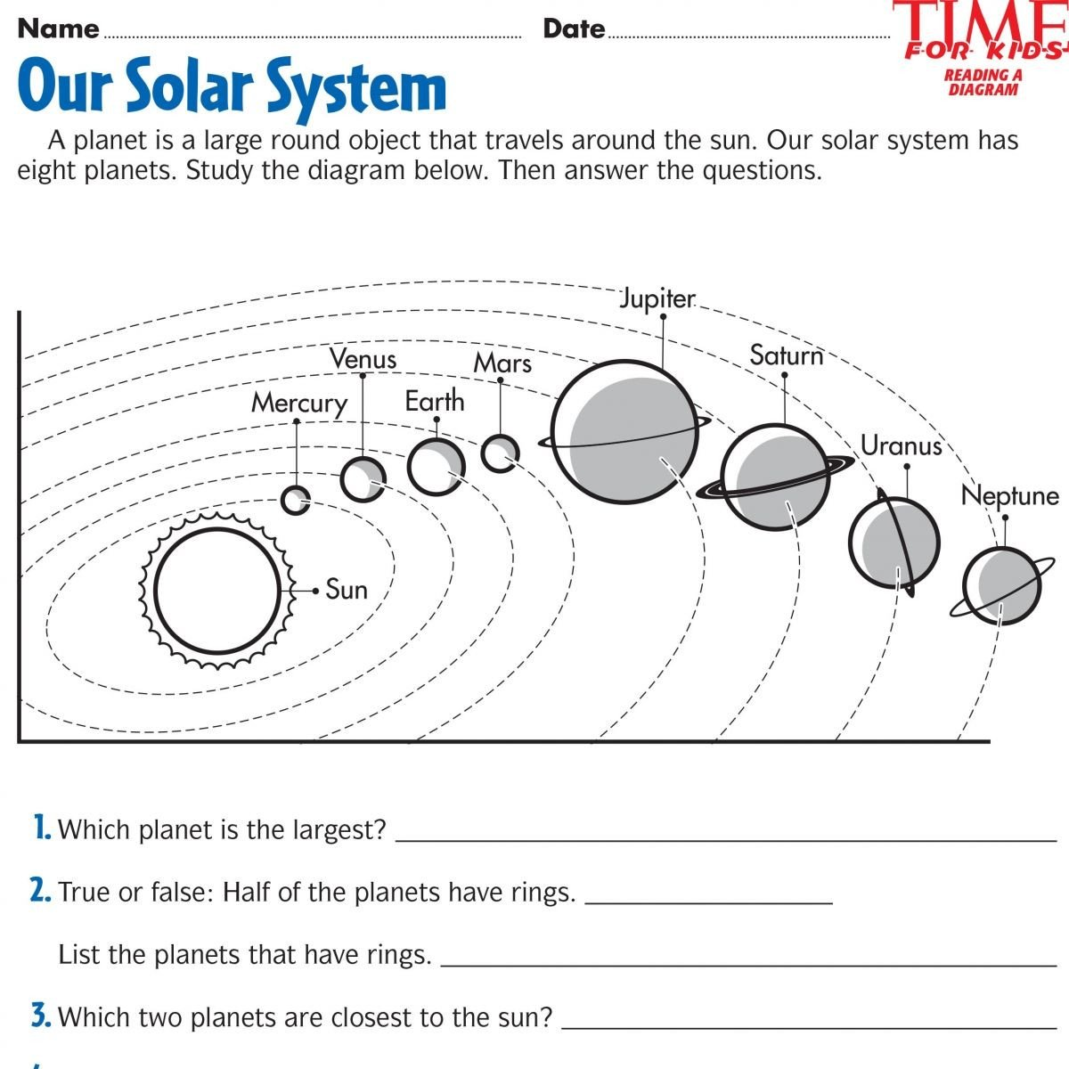 Solar System Worksheets 5th Grade Space Printables