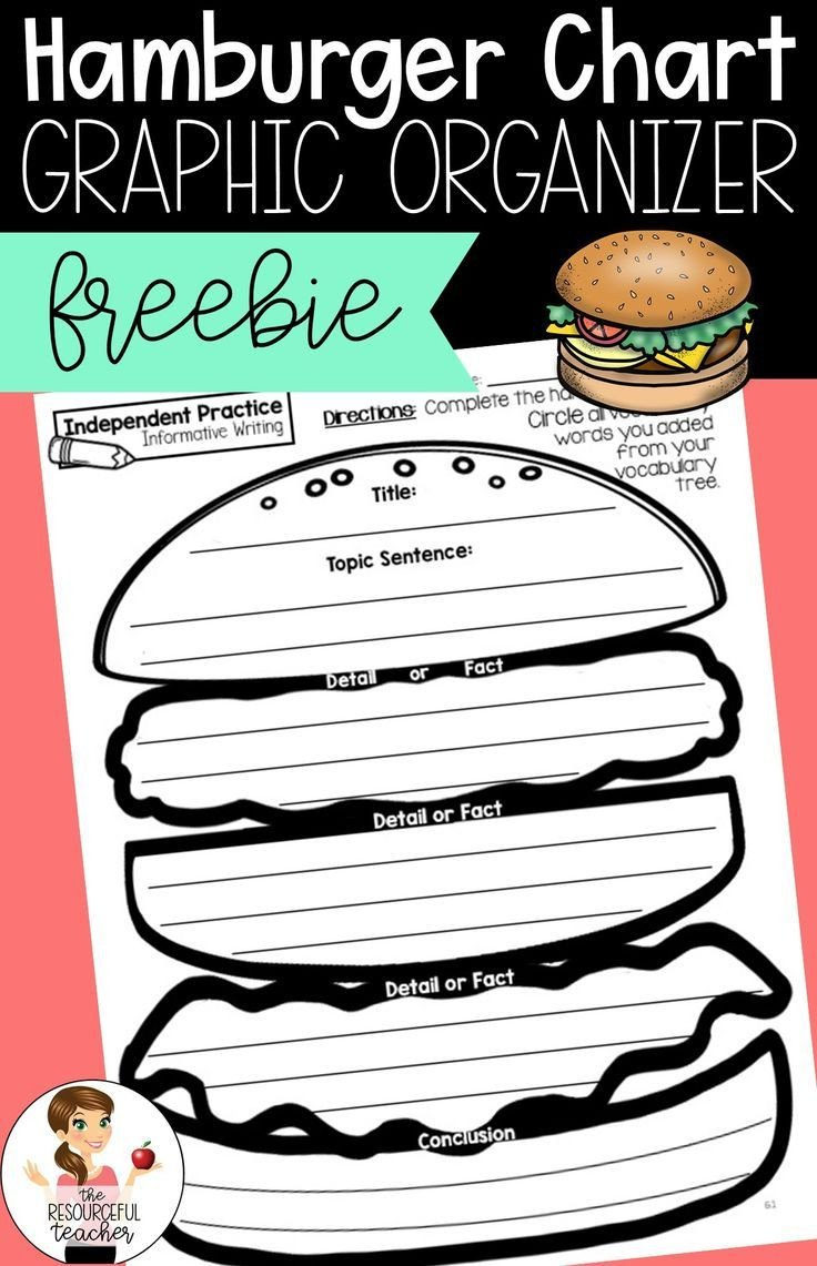 Step Up to Writing Worksheets Hamburger Chart Graphic organizer Freebie