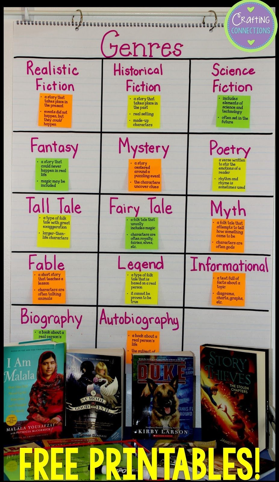 Teaching Genre Worksheets Genre Activities Free Printables