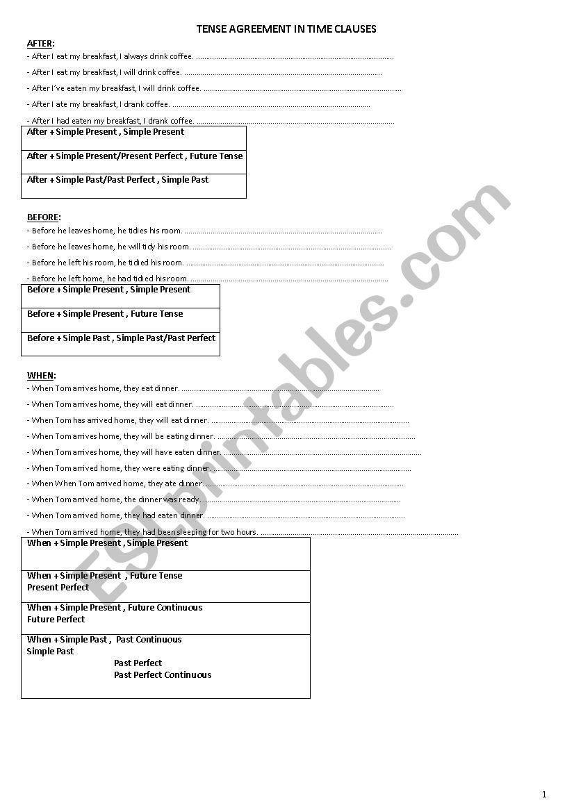 Tense Agreement Worksheet Tense Agreement In Time Clauses Esl Worksheet by Cevher19