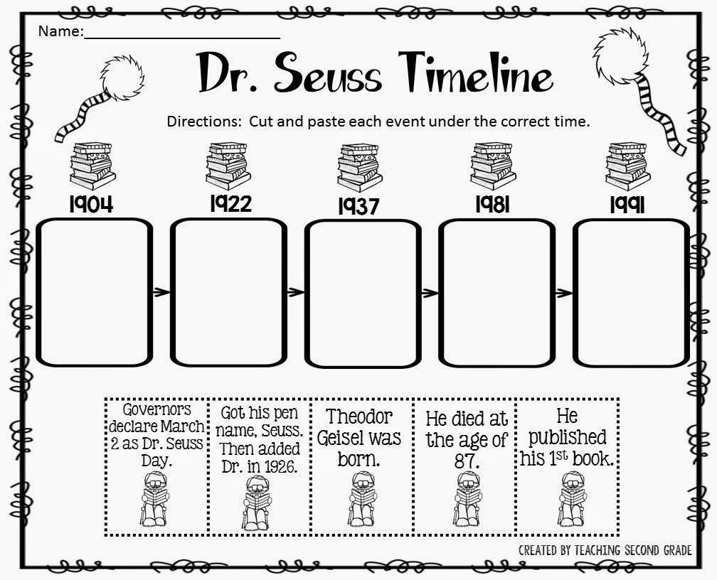 Timeline Worksheets for 1st Grade the Best Of Teacher Entrepreneurs