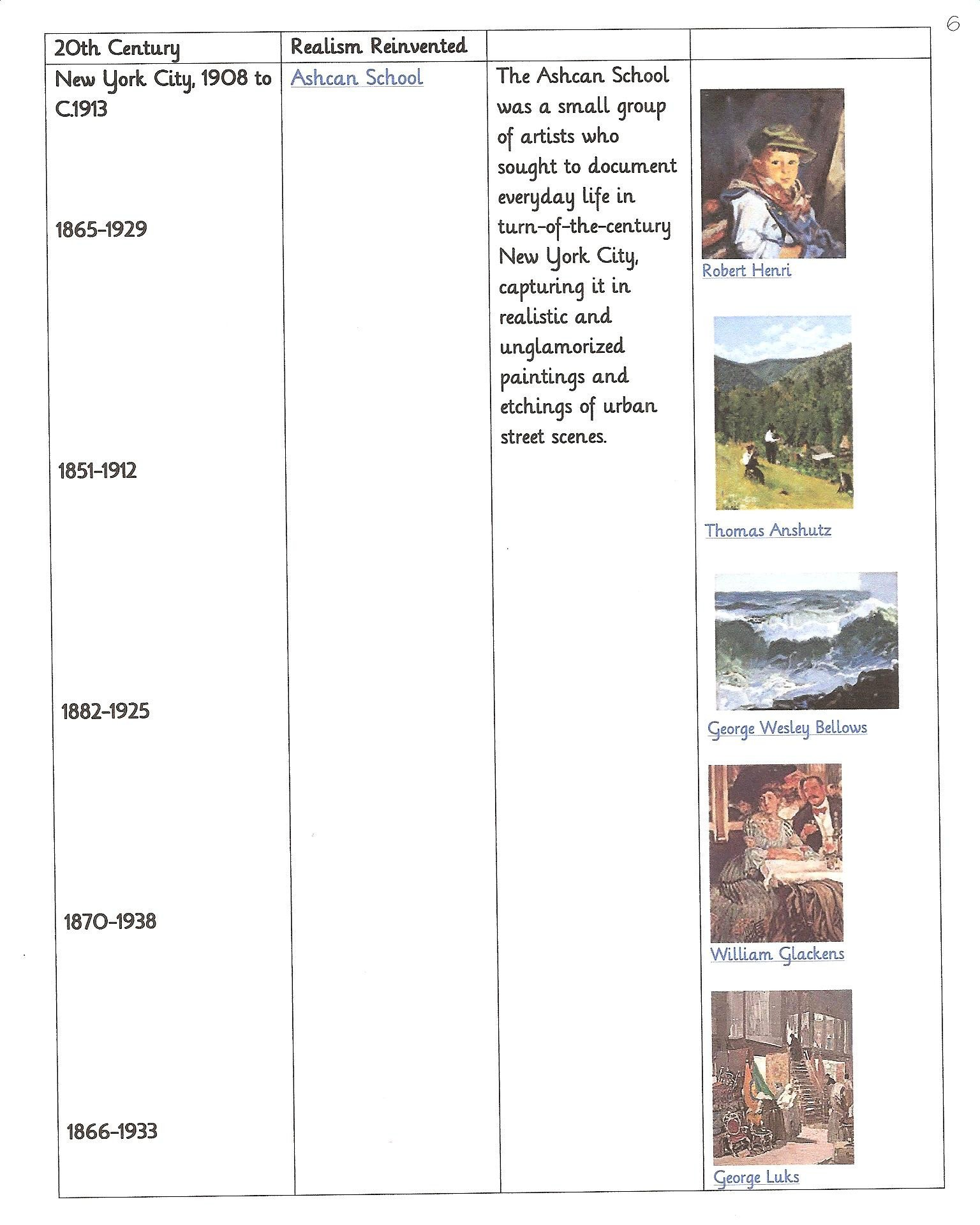 Timeline Worksheets for Middle School Free Packet