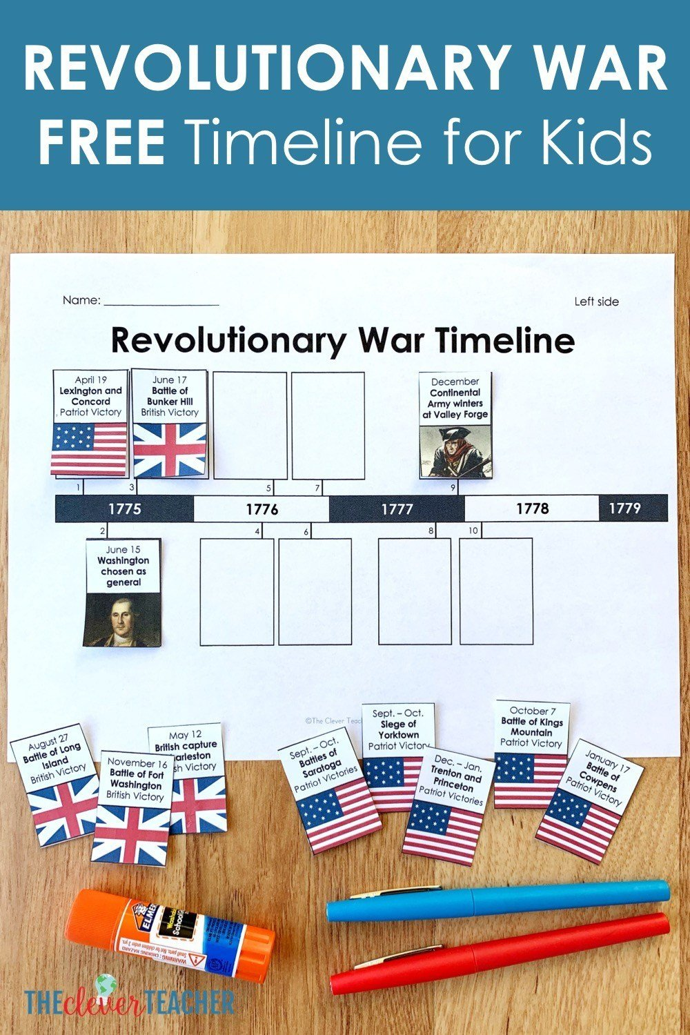 Timeline Worksheets for Middle School Revolutionary War Timeline for Kids Free From the Clever