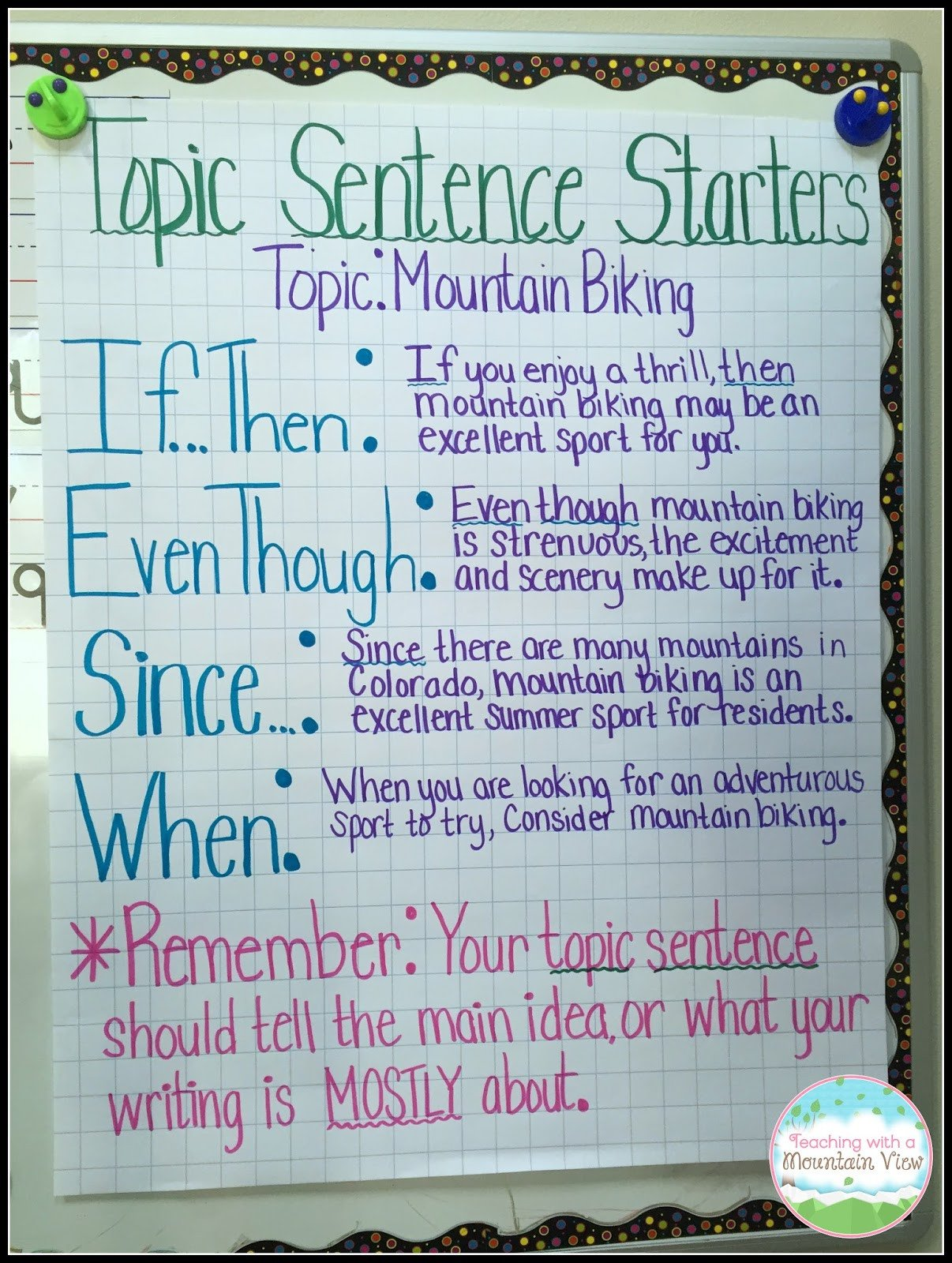 Topic Sentence Worksheets 4th Grade Teaching with A Mountain View topic Sentences