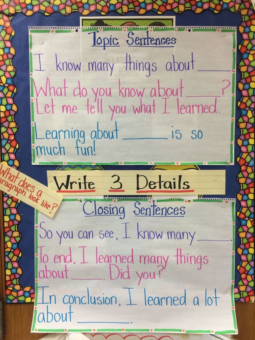 Topic Sentences Worksheets 3rd Grade topic Sentence and Closing Sentence Anchor Chart